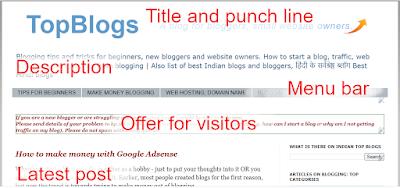 blog web design ideas