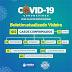 Videira tem 69 casos recuperados de Covid-19