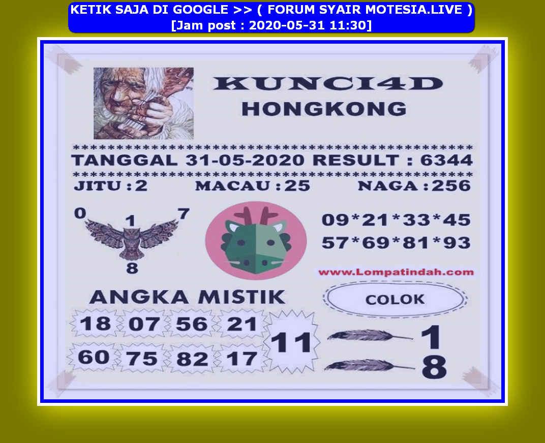 Kode syair Hongkong Minggu 31 Mei 2020 82