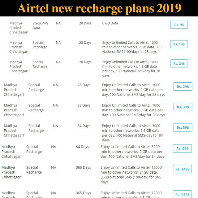 airtel new recharge plan chart list