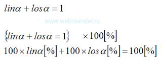 Проценты. Преобразование линейных угловых функций в проценты. Математика для блондинок.