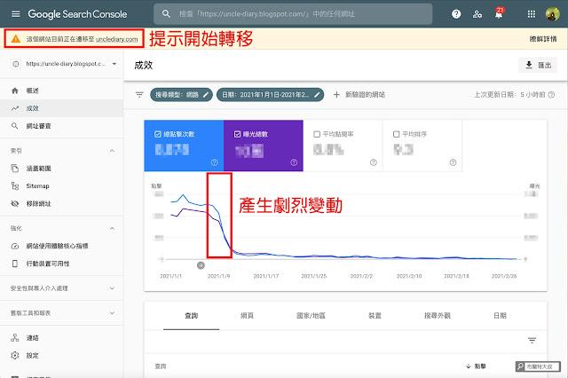 【網站 SEO】網站更換網址、網域後,需要注意的 SEO 轉移設定  (網站、部落格都適用) - 舊網域開始轉移網頁權重至新網域後,數據開始會有明顯下滑