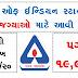Bureau of Indian Standards Recruitment for Various Posts 2020