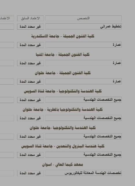 المعاهد الهندسية المصرية المعتمدة في الكويت 2019 بوابة المحتوى