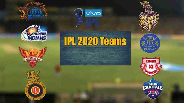 IPL 2020 Team list