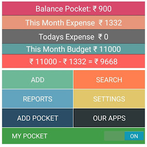 Android: MONEY EXPENSE VIEW