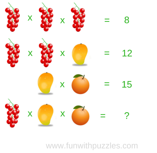 Math Picture Puzzle Fruits