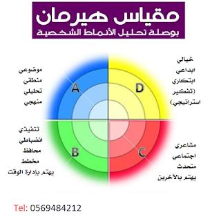 دورة مهارة فهم الشخصيات - بمكة