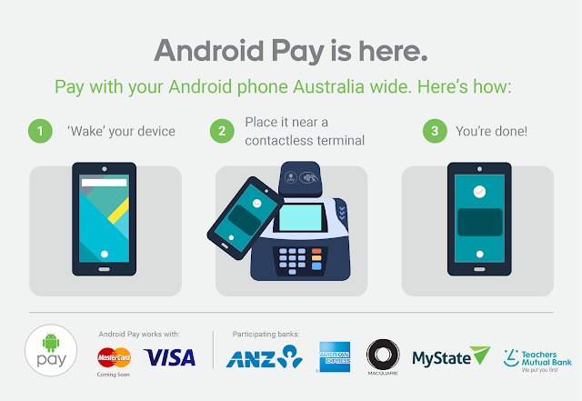 Android Pay Recently Released in Australia 1