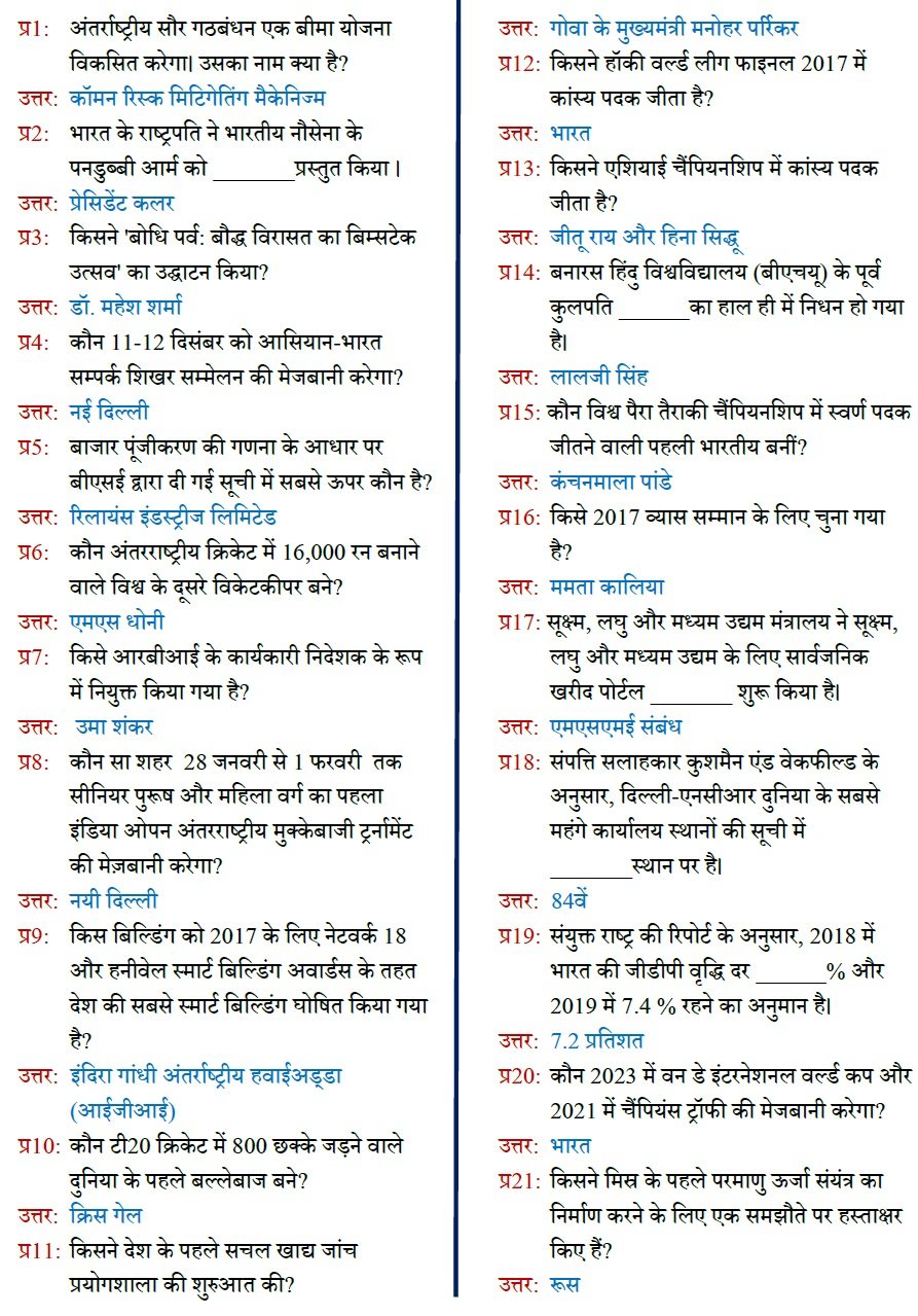 Haryana Gk In Hindi Pdf
