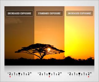 Apa Itu Exposure Dalam Fotografi