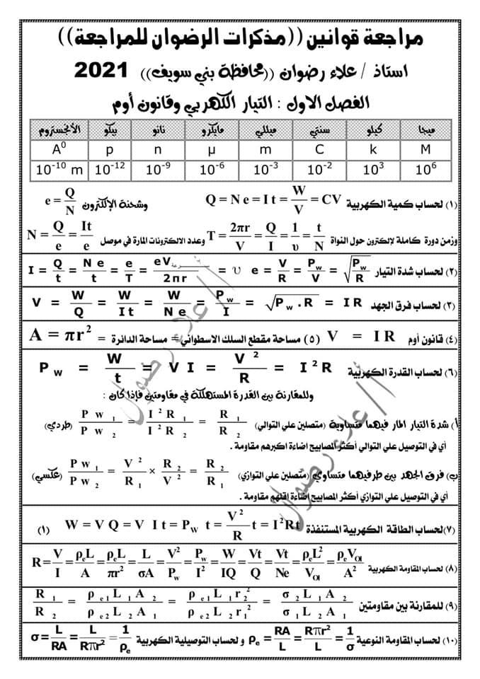 مراجعة فيزياء ثالثة ثانوي. كل القوانين بطريقة منظمة جداً كل فصل لوحده أ/ علاء رضوان 1