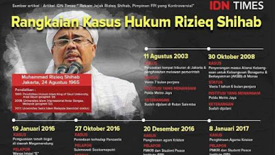 Revolusi Akhlak Butuh Wali Mursyid Bukan Imam Besar