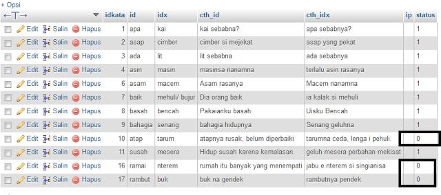 script Kamus Indonesia – Batak Versi 1 menggunakan php mysql database 4