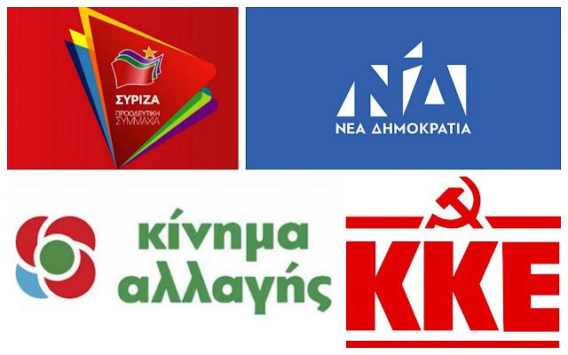 Αντιπολίτευση εκτός από τον ΣΥΡΙΖΑ δεν έχει η χώρα; Ήρεμα ρωτάω…