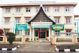 Lowongan Kerja Bukittinggi Yayasan Cendekia Muslim Indonesia April 2019