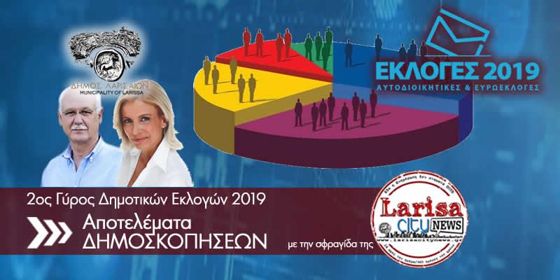 Ποιος ο επόμενος Δήμαρχος Λαρισαίων - Αποτελέσματα Δημοσκόπησης larisacitynews.GR