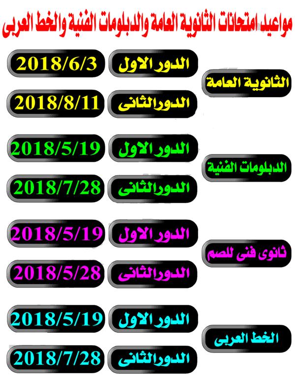 موعد امتحانات الدبلومات الفنية دور اول وثاني 2018