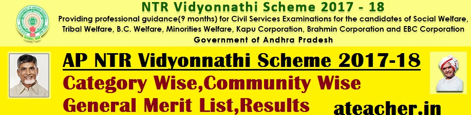 AP NTR Vidyonnathi Scheme 2017-18 Category Wise,Community Wise General Merit List,Results