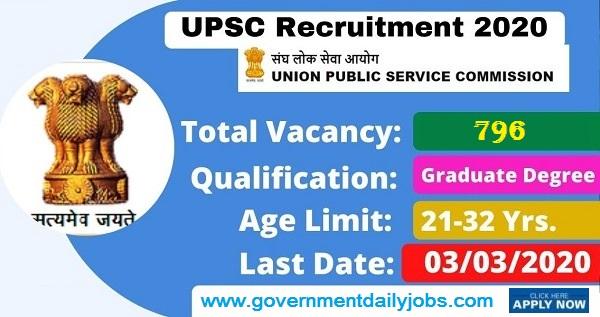 UPSC Civil Services Exam 2020