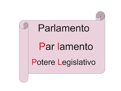 Trucco per aiutare la memoria a ricordare il Potere Legislativo