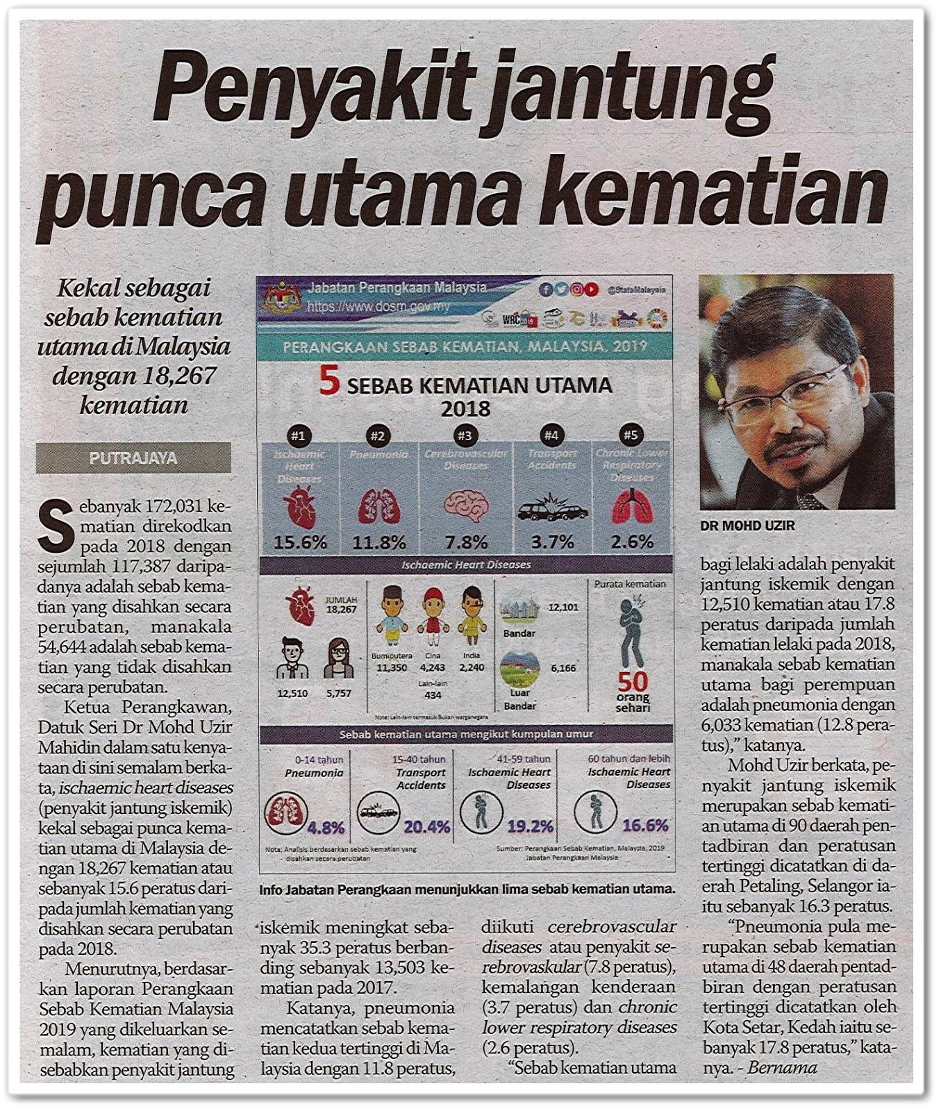 Penyakit jantung punca utama kematian - Keratan akhbar Sinar Harian 31 Oktober 2019