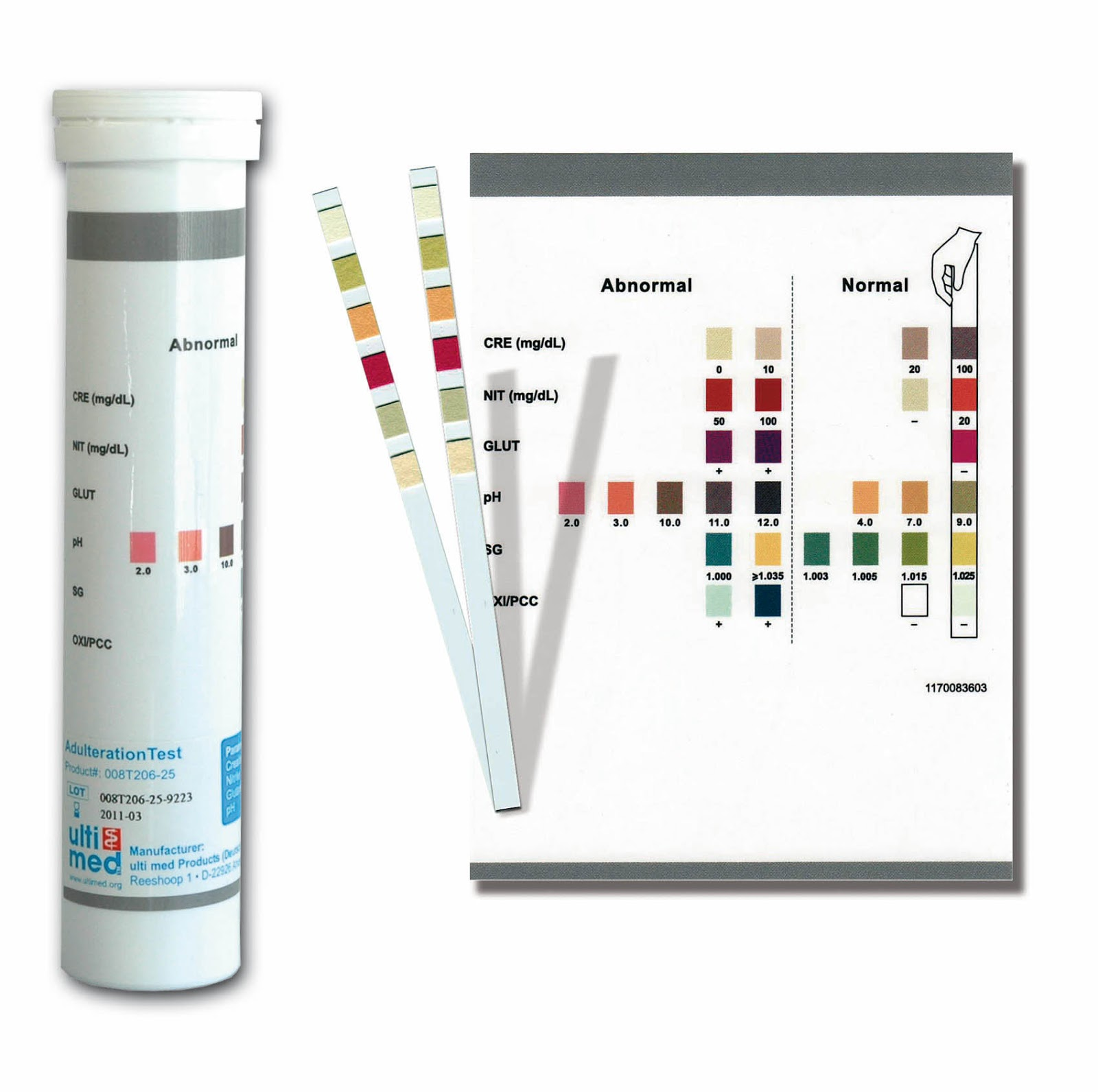 Synthetic Urine Kit Leader: Home Urine test and what the