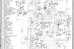 Wiring Diagram Networks