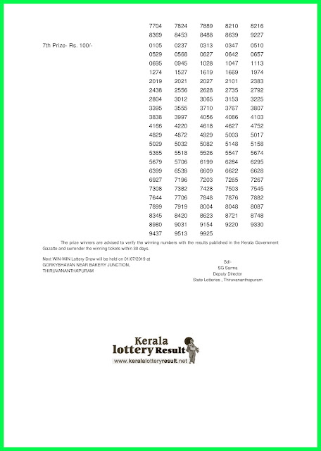 Kerala Lottery Result Win Win Lottery Result 24-06-2019 W-518 keralalotteryresult.net