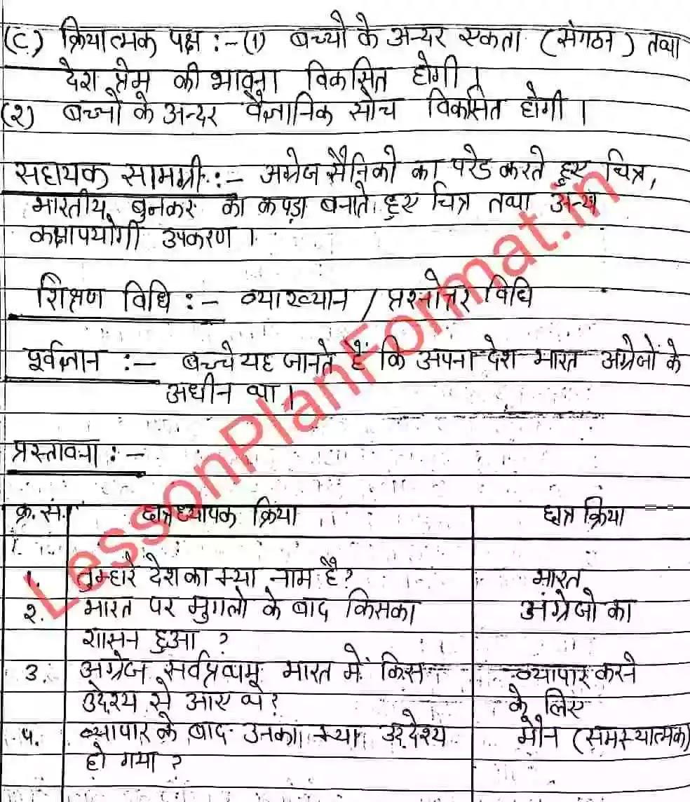 B.ed Lesson Plan for Social Studies in Hindi