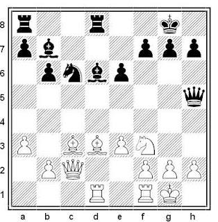 Posición de la partida de ajedrez Kaliev - Dolgonovsky (Correspondencia, 1988/89)