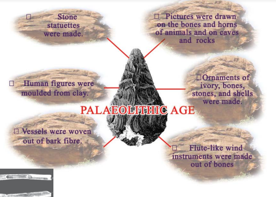 palaeolithic age features