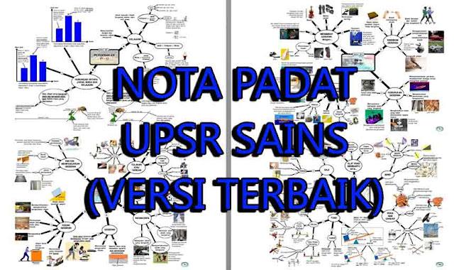 Nota Padat Sains UPSR Versi Terbaik Bantu Murid untuk Cemerlang
