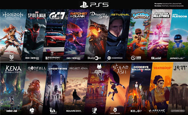 Upcoming PS4-PS5 Games that will blow your mind