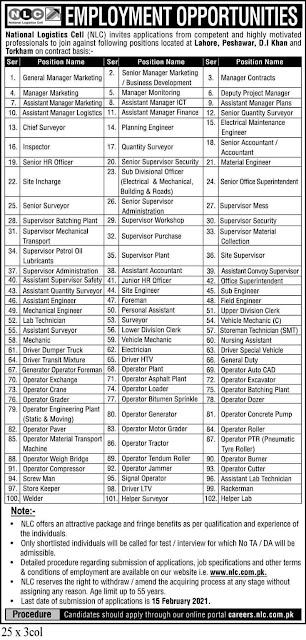 NLC Jobs 2021