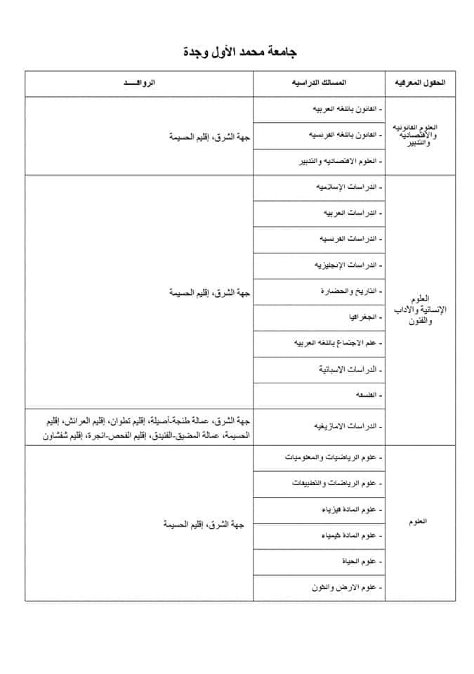 روافد جامعة محمد الاول بوجدة