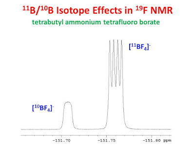 Boron Isotope Effects in Fluorine NMR Spectra