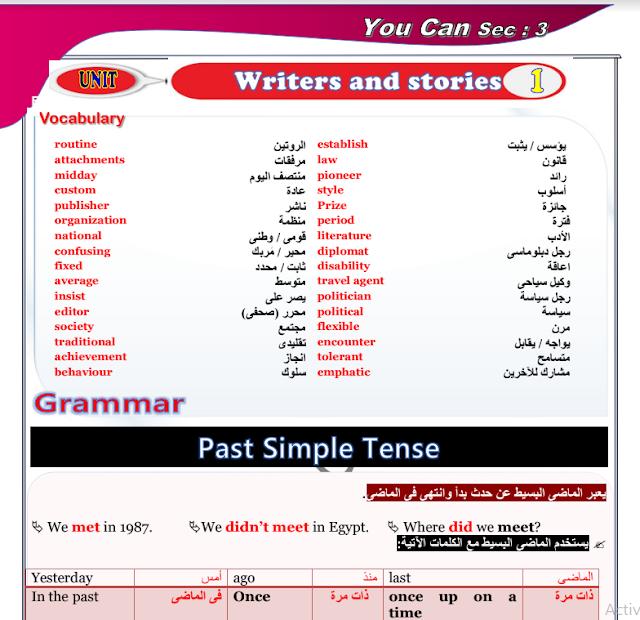 المراجعة النهائية للثانوية العامة (1) اللغة الانجليزية