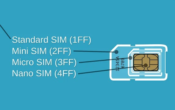size of sim card