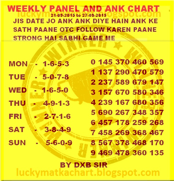 ASTROLOGY BASED MATKA NUMBERS CHARTS AND TRICKS