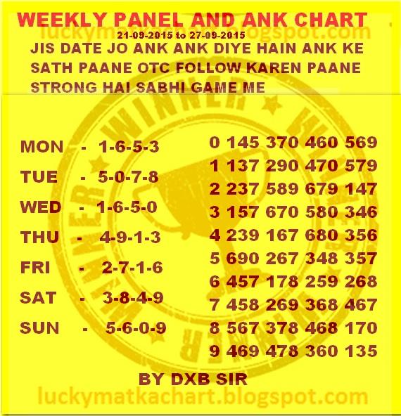 Kalyan Panel Chart Pdf