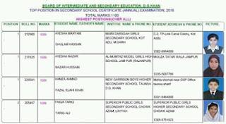 Bisedgkhan.edu.pk 10th class top positio  holders 2018