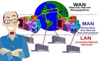 5 Jenis Jaringan Komputer Menurut Area Kerjanya