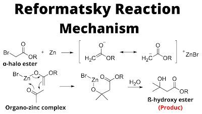 Reformatsky reaction mechanism,