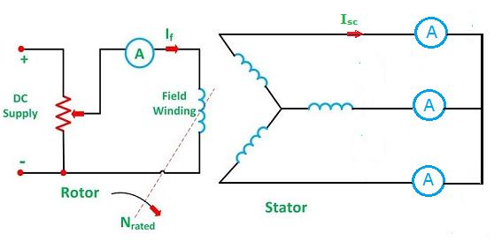 Dc Generator Circuit Diagram | Open Circuit Test And Short Circuit Test Of Synchronous Generator