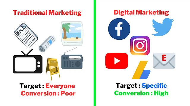 Top Free Digital Marketing Courses
