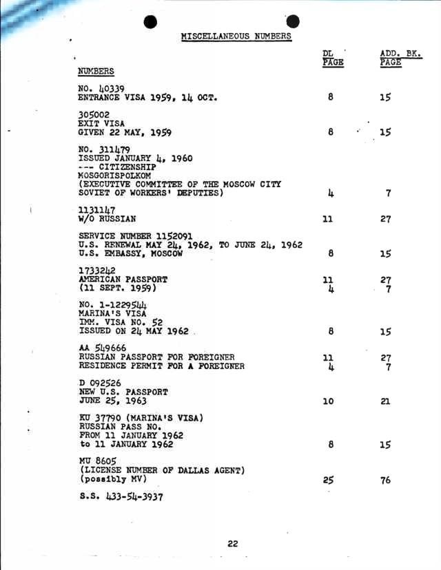 LEE HARVEY OSWALD - 4 DOiLLAR - CIA MEMO CONFIRMING TRAINING