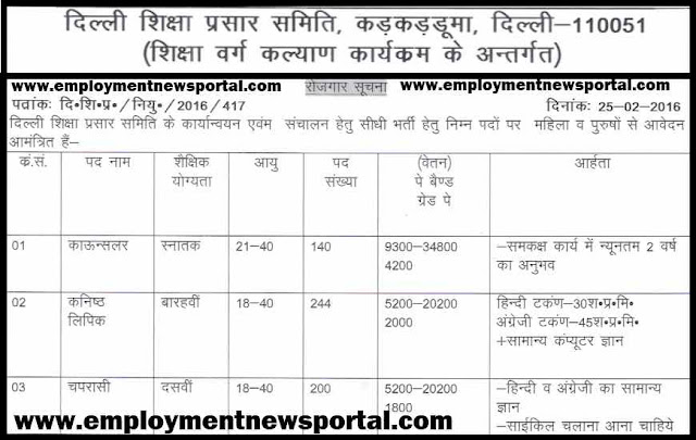 Delhi shiksha Prasar samiti Recruitment 2016