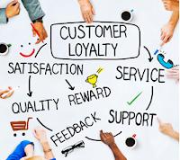 Pengertian Customer Loyalty, Unsur, Karakteristik, Indikator, Faktor, Jenis, Caranya