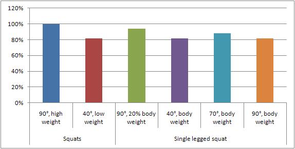 Ćwiczenia na Mięsień Czworogłowy Uda Dające +156% Efektów + w domu dla dziewczyn oraz mężczyzn